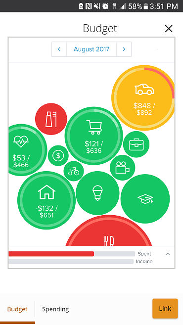 Our Money Management Tool