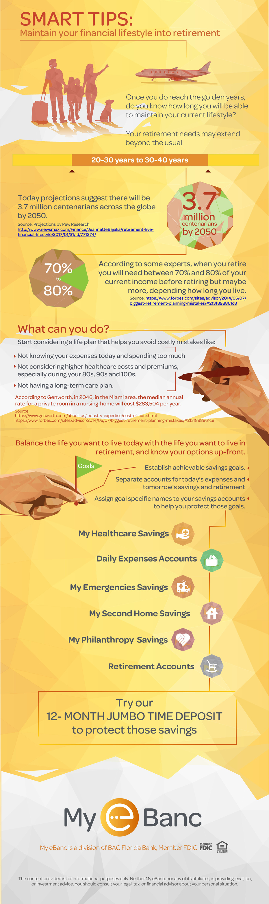 Infographic: Maintain your financial lifestyle into retirement